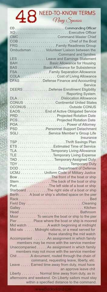 48 need to know navy terms