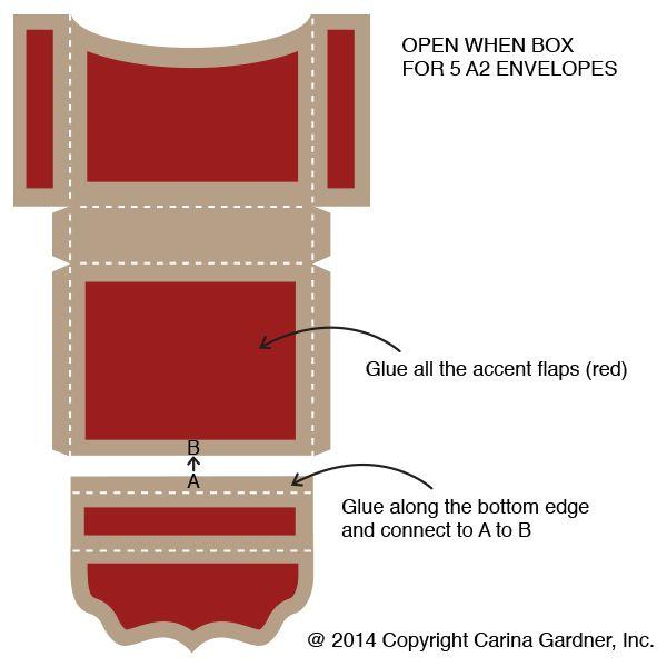 Open When Envelopes For Your Best Friend: 1000+ Ideas About Open When Envelopes On Pinterest