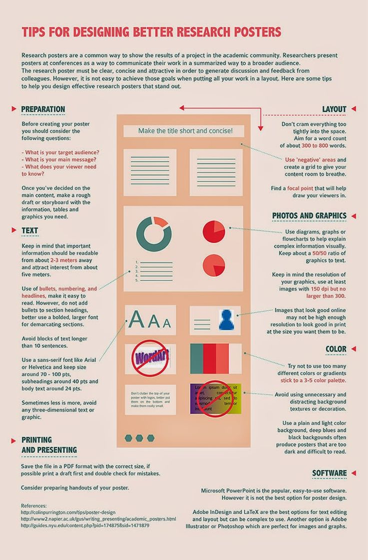 Better Posters | Science posters | Research Poster ...