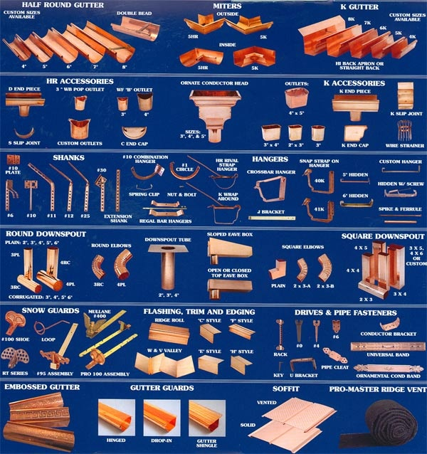 Copper Gutters And Downspouts - parts list.