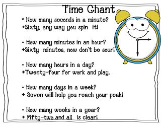 Telling Time Chant (from First Grade Wow)