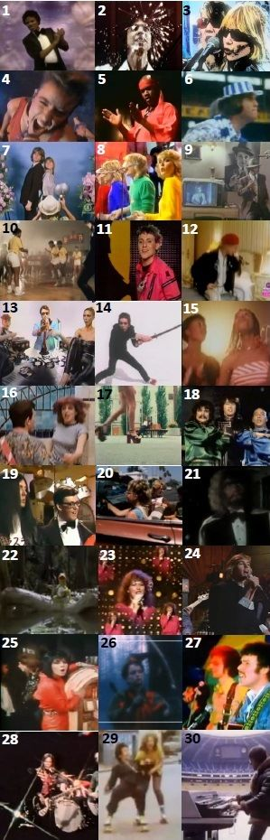MUSIC VIDEOS Part II - Can you name the artists and songs from these music videos from the 70s and 80s?
