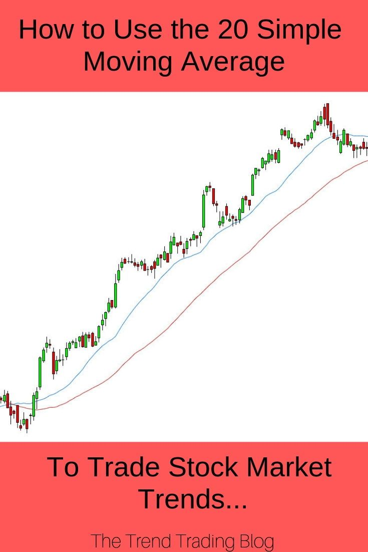 In This Article Discover How To Use The 20 Simple Moving Average