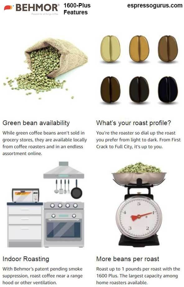 Behmor 1600 Plus Coffee Roaster Review Coffee Roasters Best