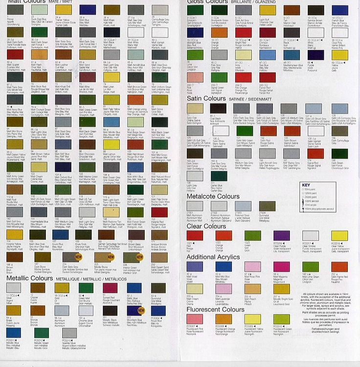 Automobile Color Chart Heartpulsar