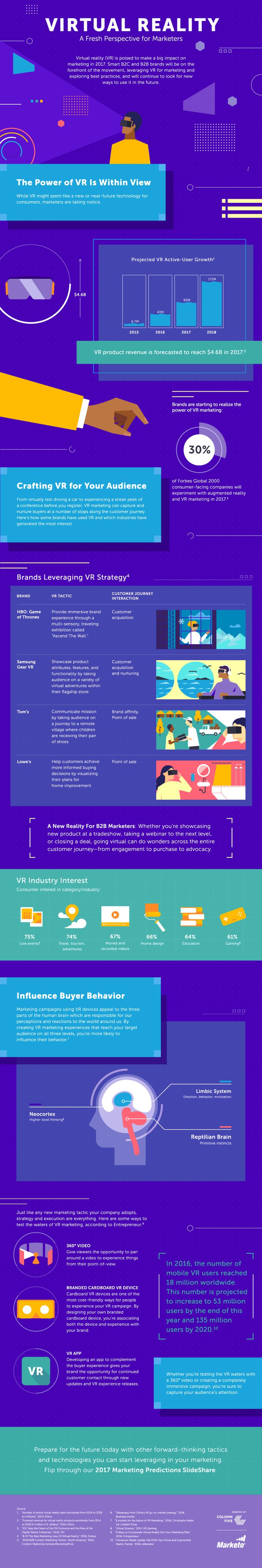 Virtual Reality: A Fresh Perspective for Marketers - #infographic