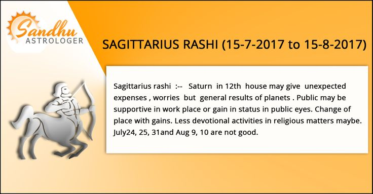Sagittarius Monthly Horoscope by SANDHU ASTROLOGER Call: +91 9888540830 #indianastrology #vedicastrology #DailyHoroscope #HoroscopeReading #SagittariusHoroscope #TodayHoroscope #astrologyonline #horoscopeonline #Sagittariuszodiac #zodiac #horoscope #astrology #stars #universe #zodicsigns #planets