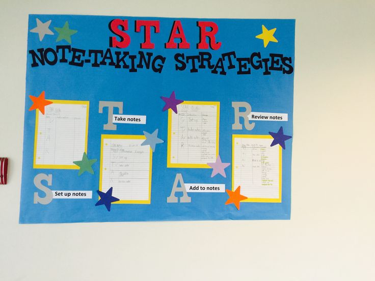 S.T.A.R. note taking strategies-AVID Elementary
