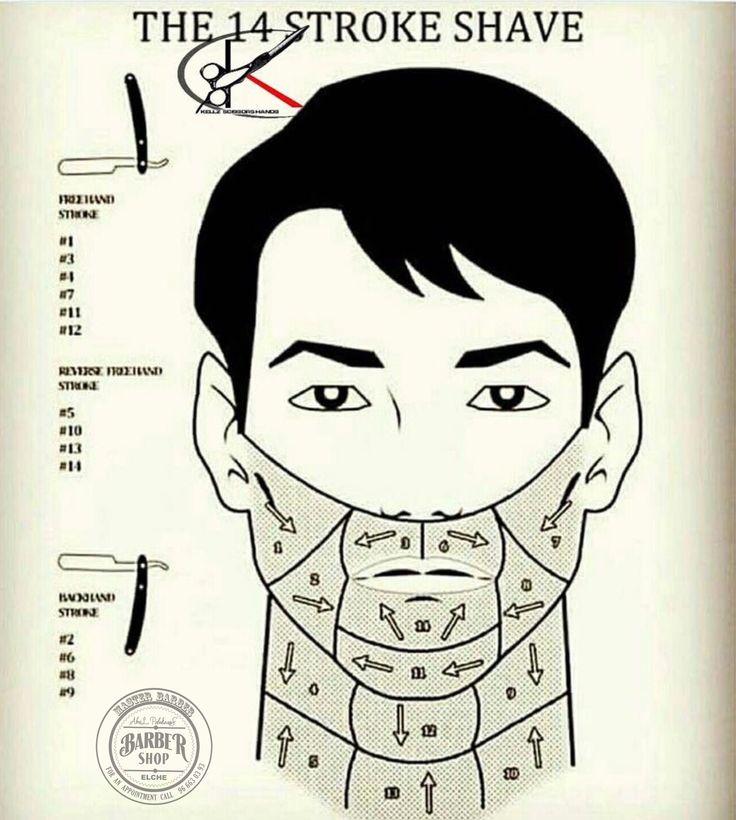 Técnicas y direcciones de un afeitado profesional  Imagen cedida por Abel Pelukeros ELCHE  ALICANTE  ESPAÑA