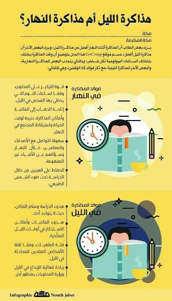 Pin By On Saleh On معلومات عن الدراسه Life Skills Activities Study Skills Learning Websites