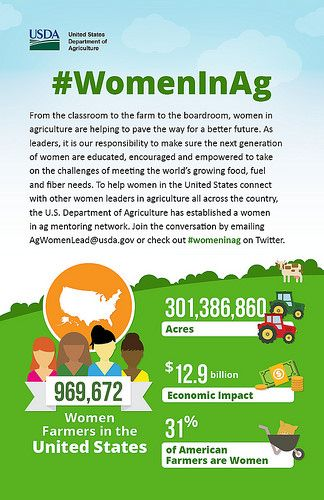 New #WomenInAg Infographics Show Impact of Women in Agriculture in Every State