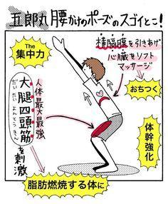 ラグビーワールドカップ、アツかったですね!大フィーバー中の五郎丸選手のあのポーズ。指を組むだけでなく、姿勢からマネすると脂肪燃焼・マッスル強化・ストレッチ効果などなど一石三鳥の健康法になるのを知っ...