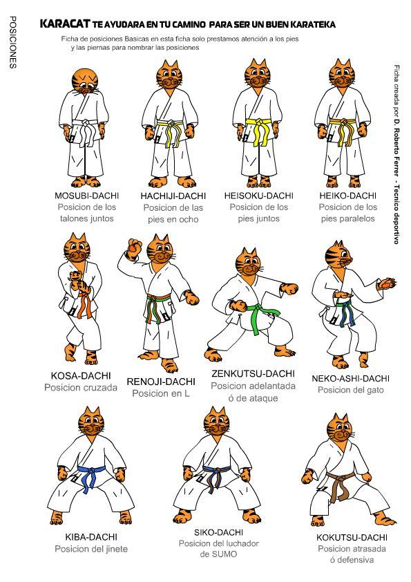 tabla para cinturones del karate - Buscar con Google