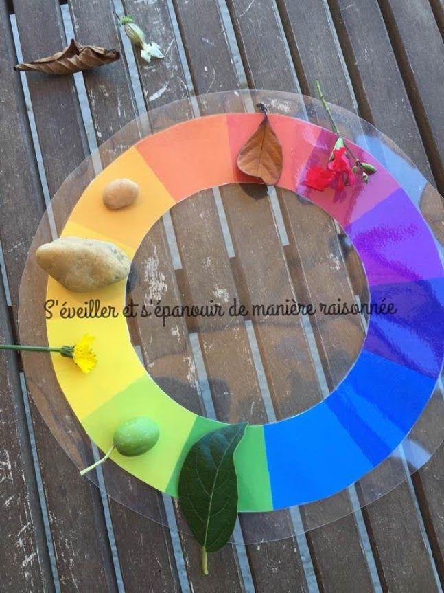 Les 25 meilleures id es concernant cercle chromatique sur - Roue chromatique peinture ...