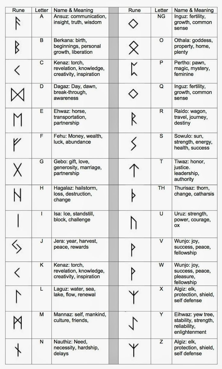 this week i 39 m going to share two different forms of runes. Black Bedroom Furniture Sets. Home Design Ideas