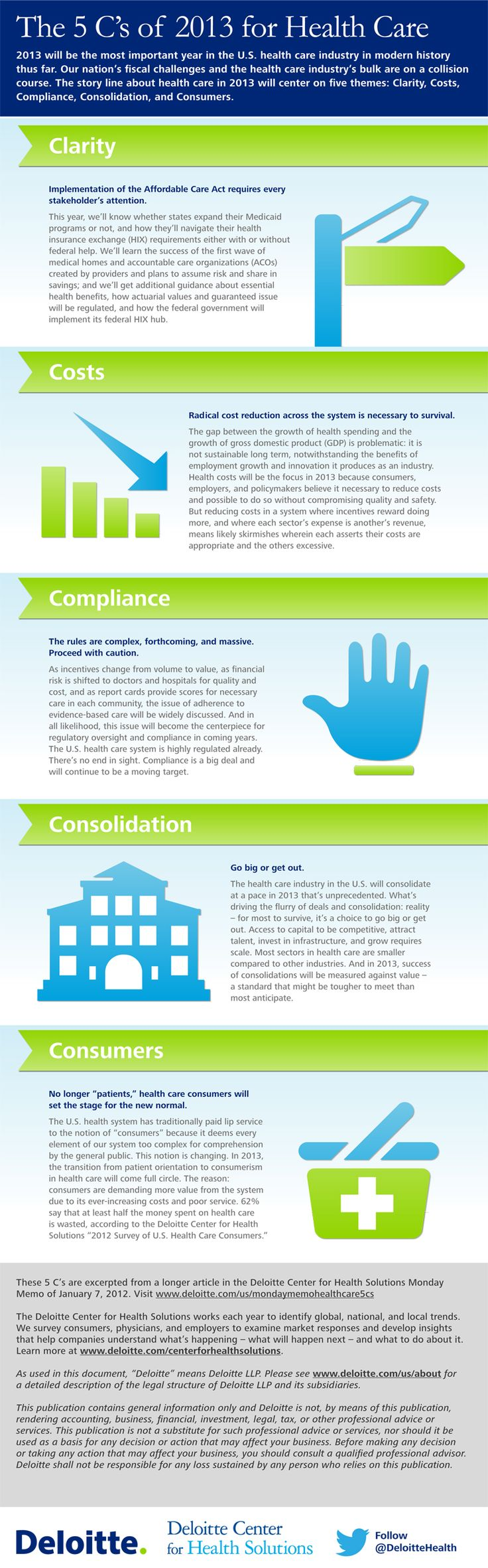 Deloitte-Center-Health-Solutions-View-Blog-5-Five-Cs-2013-Healthcare-care-infographic-image-picture