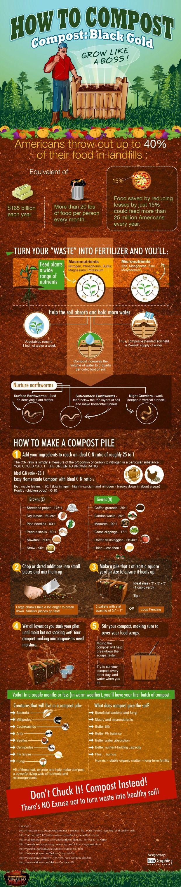 compost like a boss