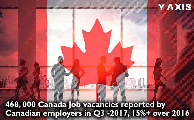468, 000 #CanadaJob vacancies were reported by #CanadianEmployers in Q3 -2017, which was 15%+ over 2016 & it implies addition of 62, 000 jobs when compared with Q3-2016, said Statistics Canada. #CanadaWorkVisa #CanadaImmigration #YAxisVisas #YAxisImmigration