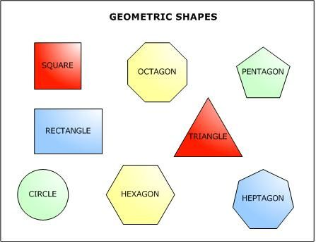 Worksheets Names Of Shapes 17 best ideas about geometric shapes names on pinterest 3d different and their oops concepts net part 2 inheritance