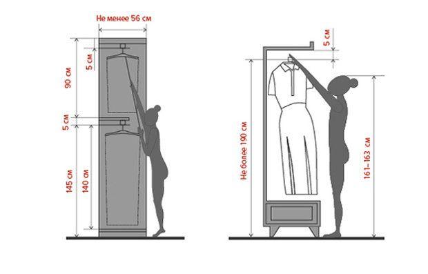 Что нужно знать об эргономике типовой квартиры: советы + схемы — INMYROOM