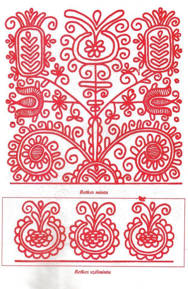 Magyar motívumok gyűjteménye