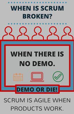 Lecciones Aprendidas en Desarrollo de Software: Buenas y Malas Prácticas en el Review / Demo de Scrum