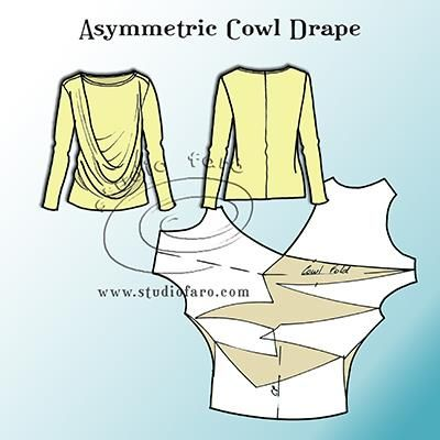 This is fun! Use your own Knit Block or get my online. Pattern Puzzle - Asymmetric Cowl Drape PDF downloads available on the website. #StretchPatterns #PatternPuzzles #DrapePatterns #PatternMakingInstructions #CowlDrape