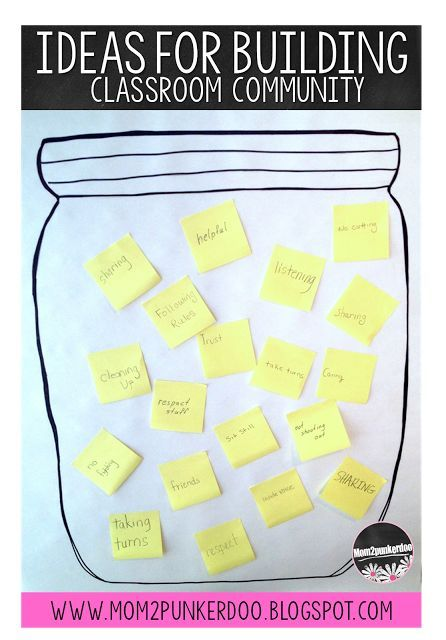 Ideas for building classroom community using The Name Jar