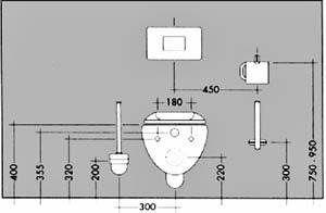 installationsmasse fuer die sanitaerplanung damit alles