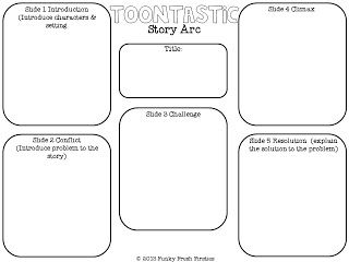 Toontastic is one of the most popular classroom app.  If you don't already know about it then here is a chance to catch up.  What can't you do with Toontastic?