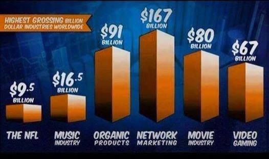 Come part of the fastest growing market in the world... Stop Working to make other people Rich... www.paid2save.com/steelbeautyinc