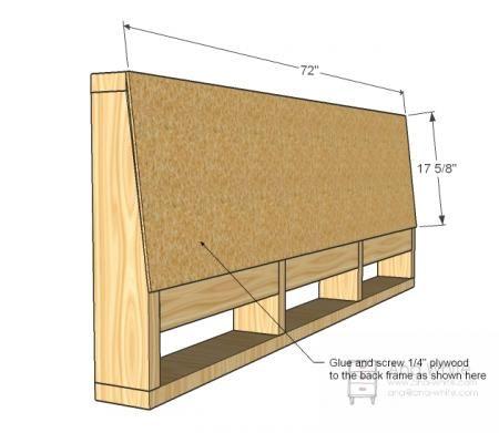 """@Gabriele Pasqui  Queste sono le istruzioni per fare lo schienale di un divano. Noi potremmo farlo simile e sfruttare il fatto che il retro è a vista per trasformarlo in una sorta di """"libreria"""". Ovvero da un lato si appoggia il letto e dall'altro mettiamo delle mensoline. Chiaro però che il legno ha un suo costo."""