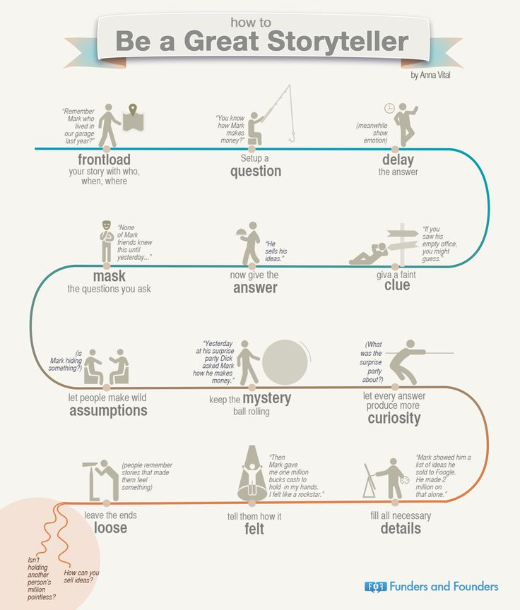 How To Be a Great Storyteller [INFOGRAPHIC] #storyteller