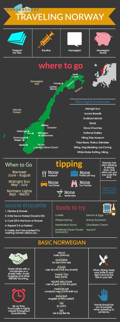 Vintage Driftwood: Norway Travel Cheat Sheet; Sign up at www.wandershare.com for high-res images.