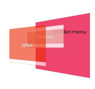 Adjust spacing in 3-line css menu icon.