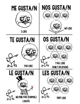 "ME GUSTA POSTER / HANDOUT : This fun poster or handout demonstrates how to use ""Me Gusta"" and features the ""ME GUSTA"" meme character.   Can be used as a poster or handout for students..."