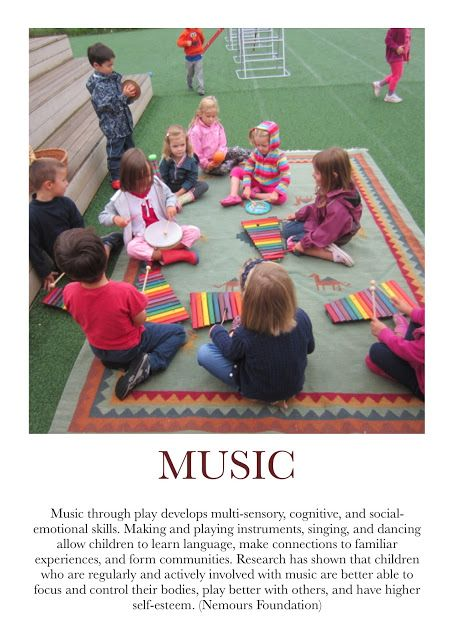Music Poster. For more Play pins visit: http://pinterest.com/kinderooacademy/learning-through-play/ ≈ ≈