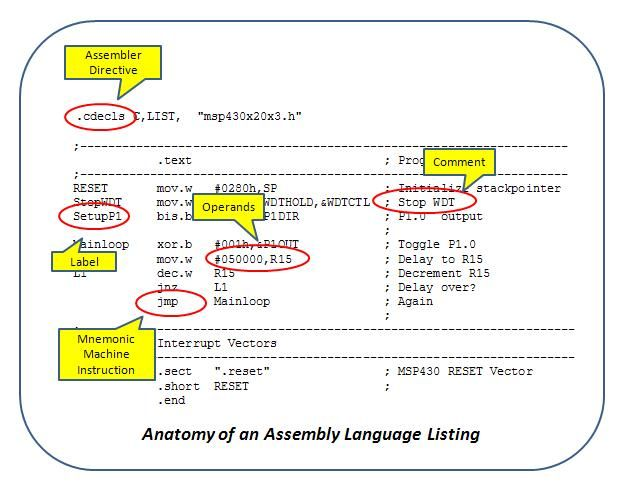 Assembly Language tutorial for the MSP430