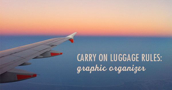 Carry On Luggage Rules:  Graphic Organizer | Tortuga Backpacks