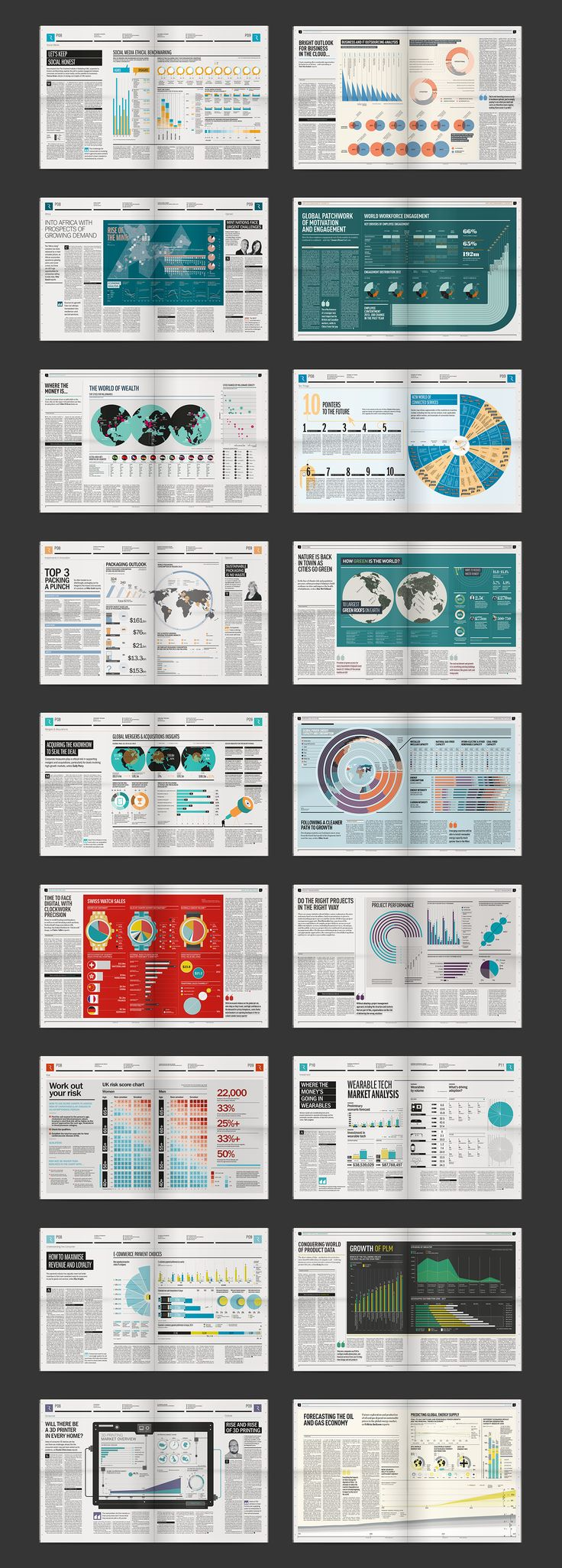 A series of infographics dashboards produced for Raconteur, a weekly special…