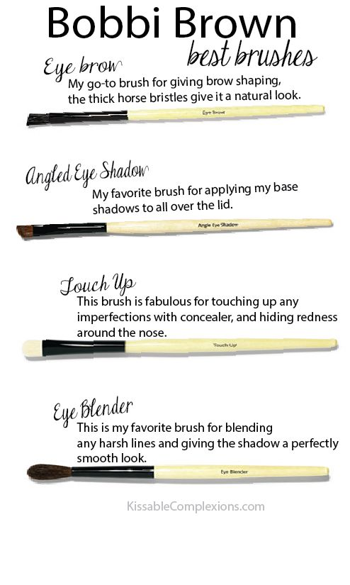 bobbi brown brushes uses. bobbi brown brushes uses i