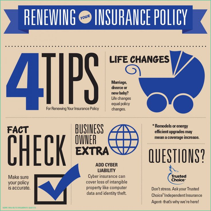 Five facts about home and auto insurance quotes that will