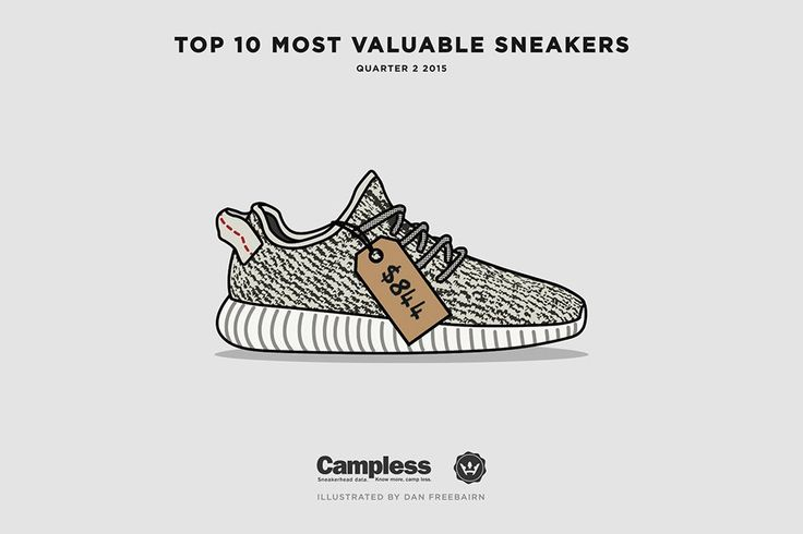 Top 10 Most Expensive Sneakers in Q2 2015