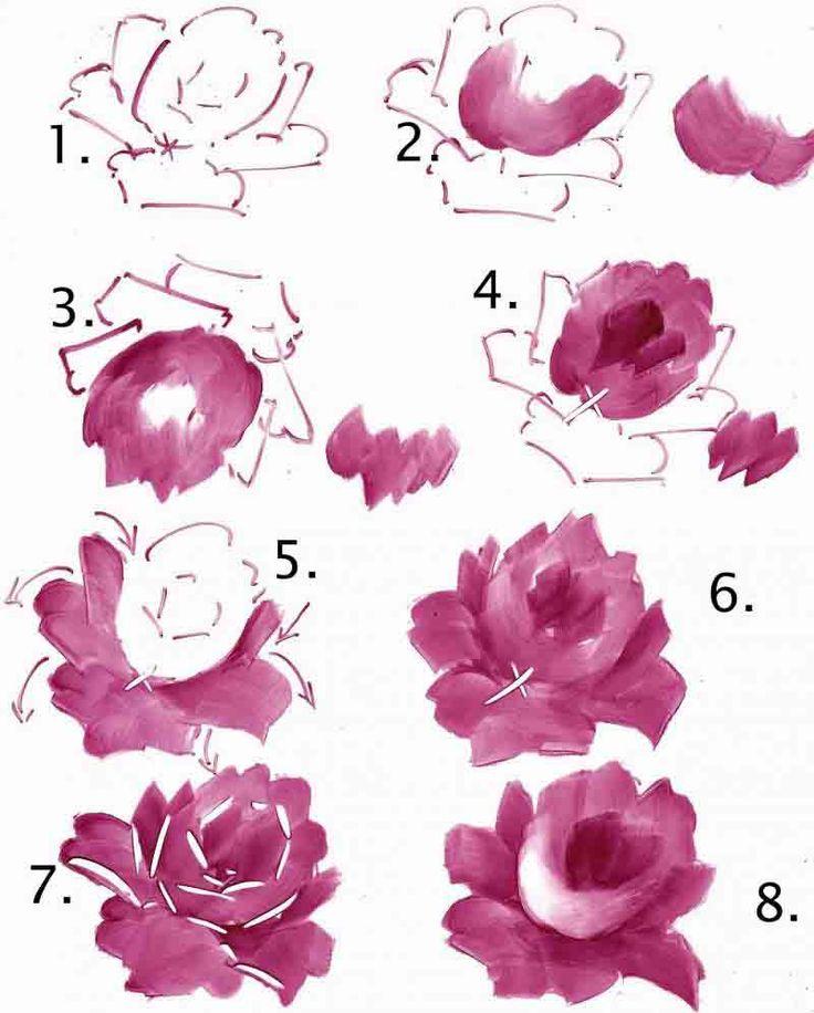 Passo a passo , a criação de pequenas rosas de Ann Zitterkopf . para auxiliar no treino desta modalidade.