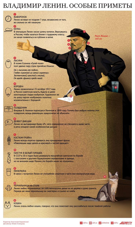 Владимир Ленин. Особые приметы. Инфографика   Инфографика   Вопрос-Ответ   Аргументы и Факты
