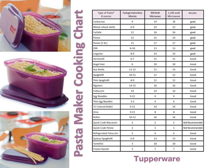 how to cook pasta in tupperware rice cooker