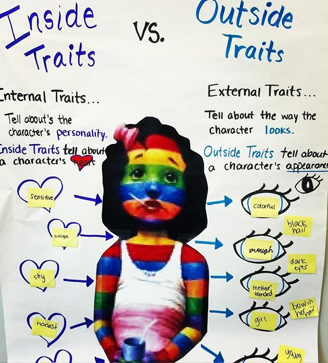 "Love teaching about character traits with this character, Camilla Cream! ""A Bad Case of the Stripes,"" by David Shannon is a great mentor text for teaching about characters! We read the text and stopped to add traits on post its as we progressed through the story. As an added bonus, this text has a great message about kindness and staying true to yourself! #teachersofinstagram #teachersfollowteachers"