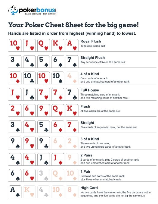 The  Best Poker Hands Ideas On   Poker How To Play