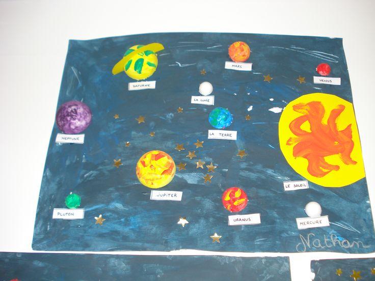 Astronomie - La maternelle de Teet et Marlou