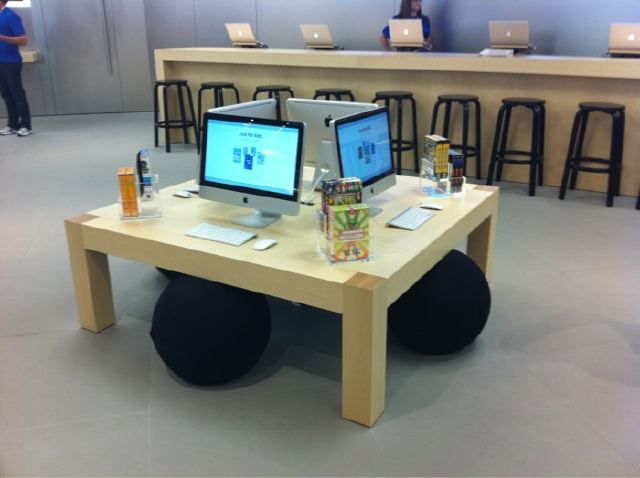 sfas table on apple inc A strategic capability analysis for apple inc marketing apple inc is the first american multinational successful the following table show the resource and.